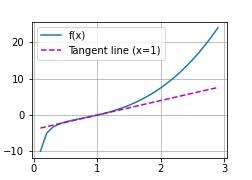 2_Prelim 4_Calc 1_Ex